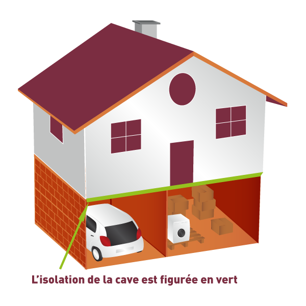 isolation maison loi